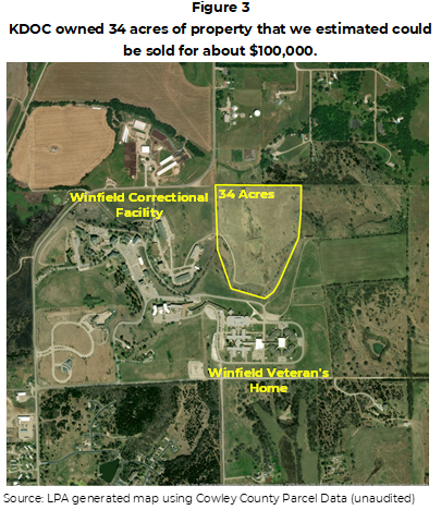 State Surplus Property: Evaluating Opportunities to Generate