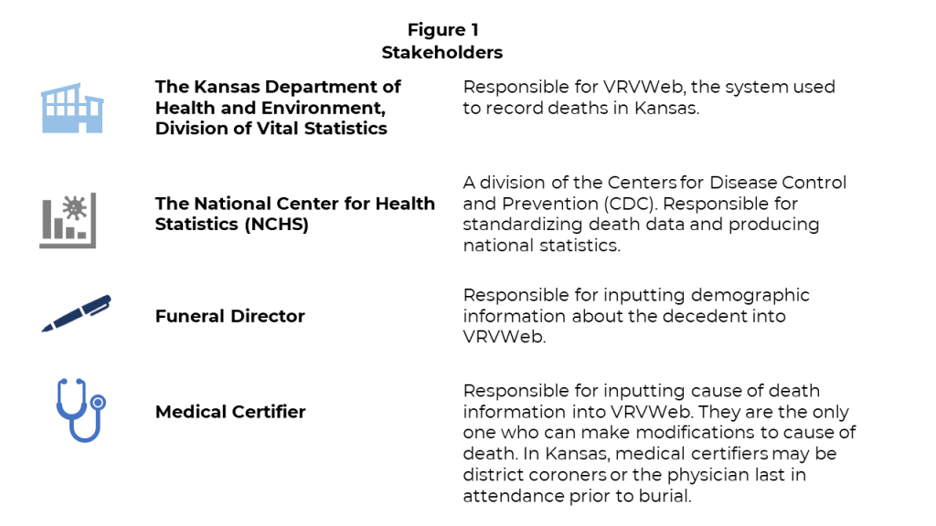 Death Record Stakeholders